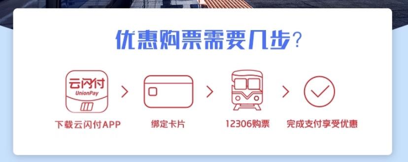 2019最新火车票购票优惠大盘点插图(1)