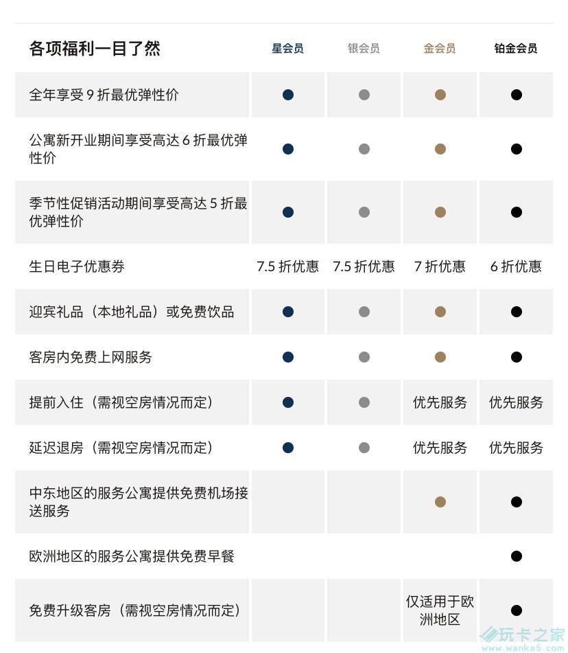 免费领雅诗阁2年铂金会籍+4000积分插图(1)